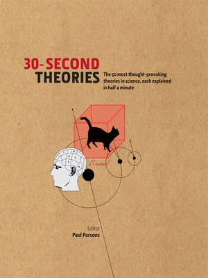 cover image of 30-Second Theories